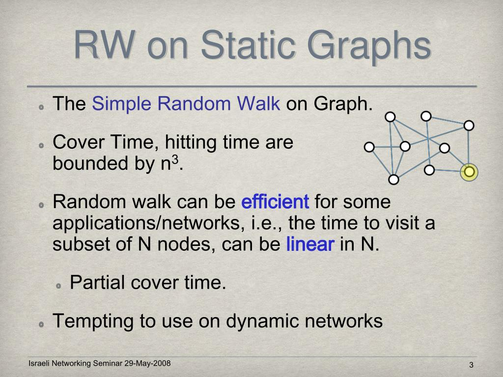 RW on Static Graphs