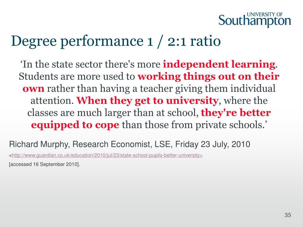 Degree performance 1 / 2:1 ratio
