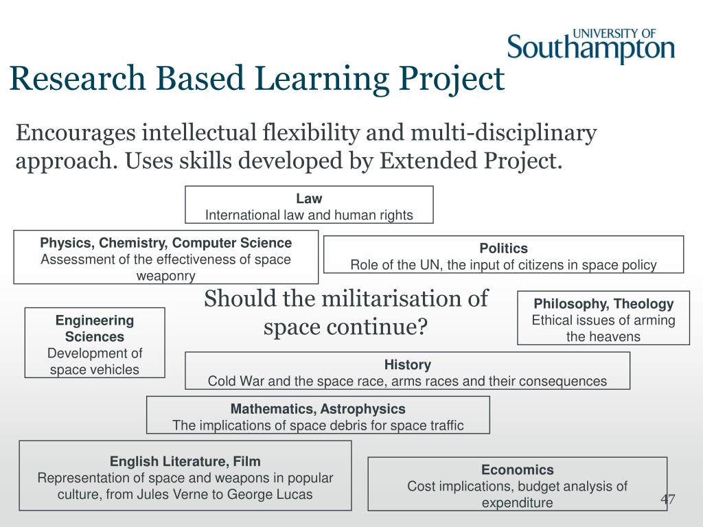 Research Based Learning Project