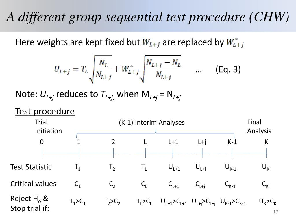 A different group sequential test procedure (CHW)