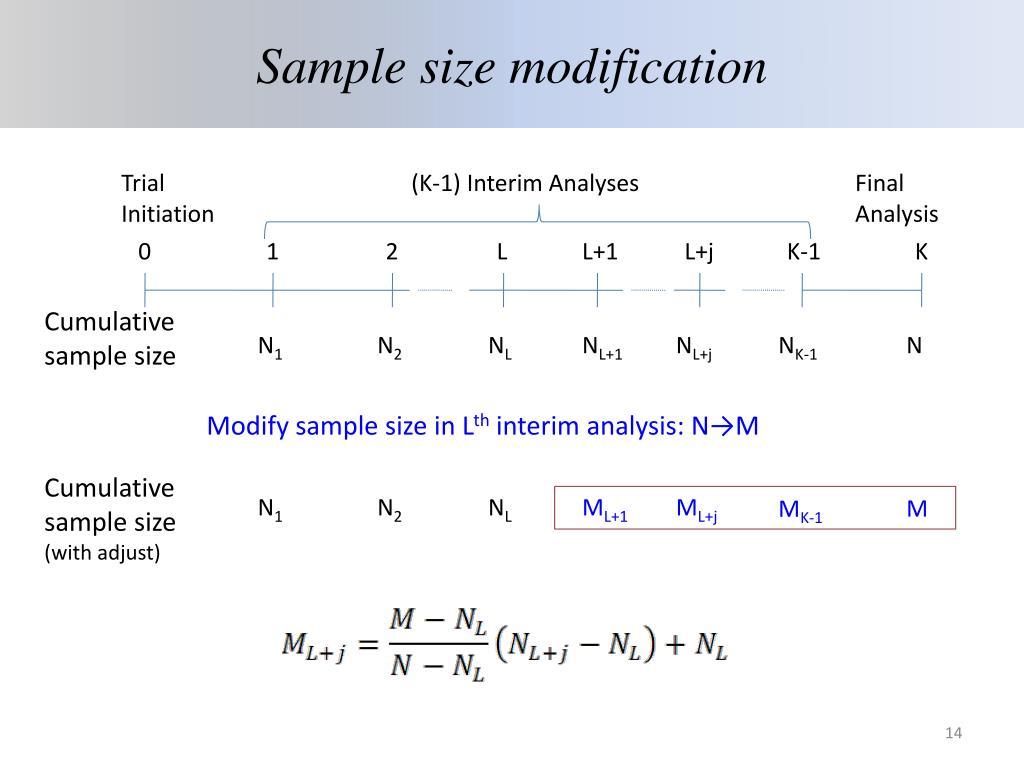 Sample size modification