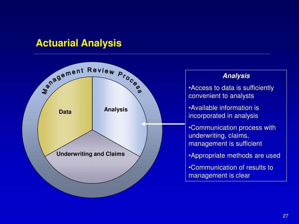 Management Review Process