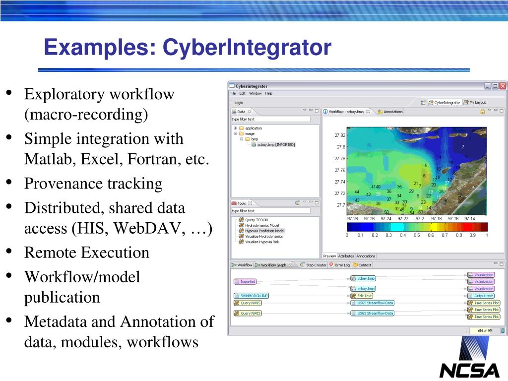 Examples: CyberIntegrator