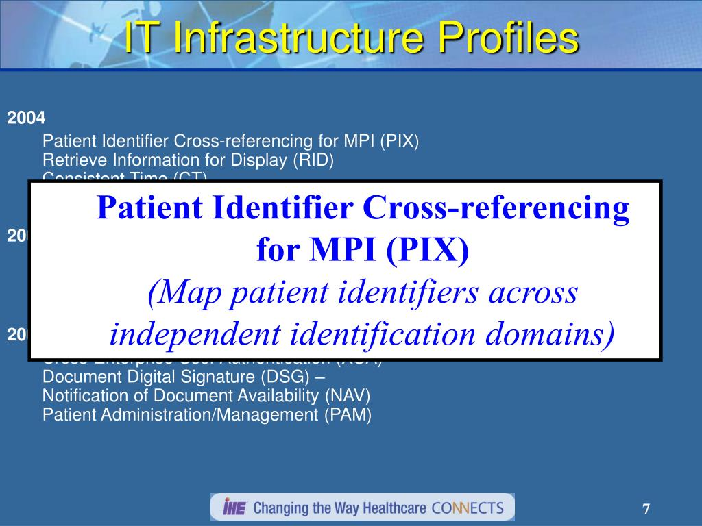 IT Infrastructure Profiles