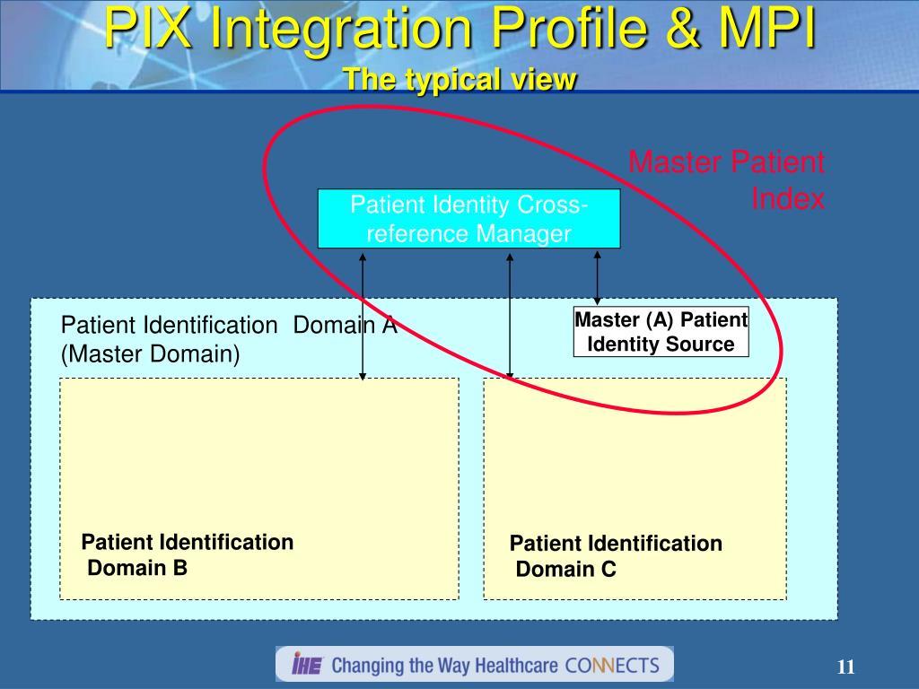 PIX Integration Profile & MPI