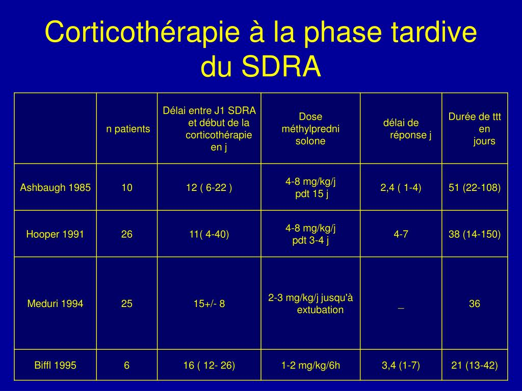 Corticothérapie à la phase tardive du SDRA
