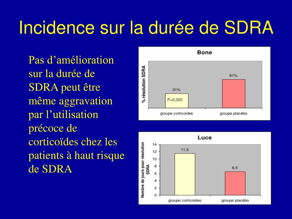 Incidence sur la durée de SDRA