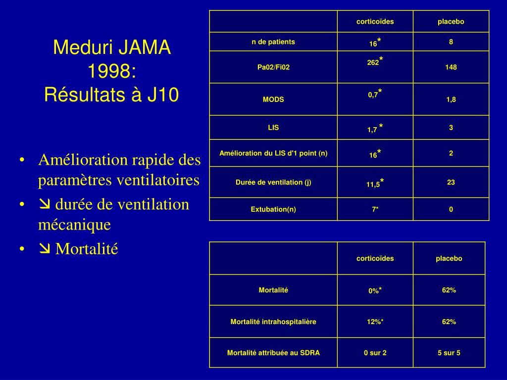 Meduri JAMA 1998: