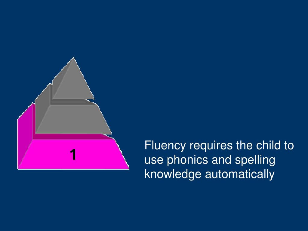 Fluency requires the child to use phonics and spelling knowledge automatically