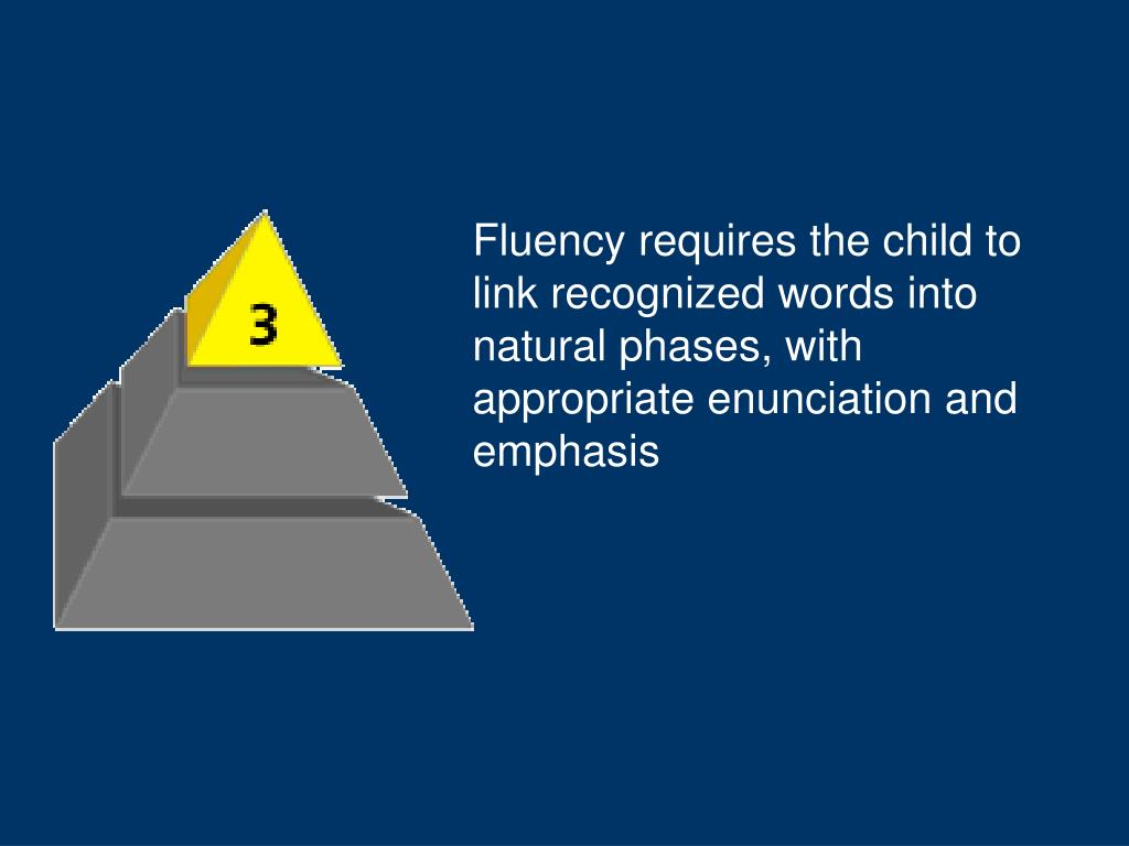 Fluency requires the child to link recognized words into natural phases, with appropriate enunciation and emphasis