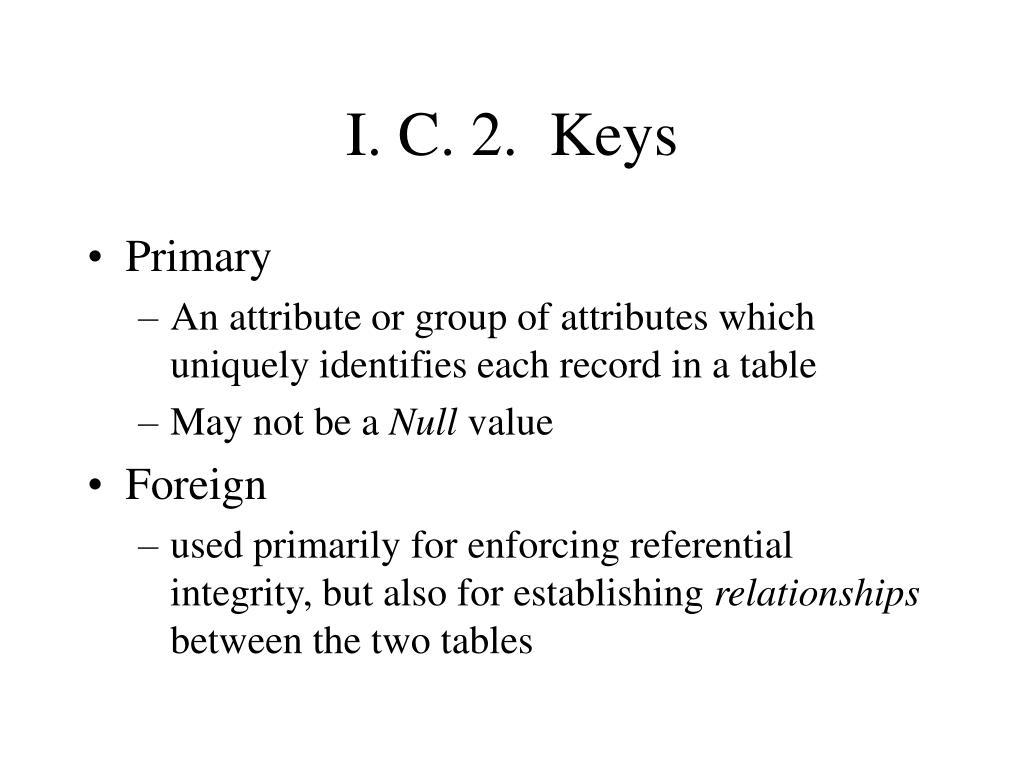 I. C. 2.  Keys