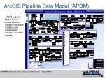 arcgis pipeline data model apdm8
