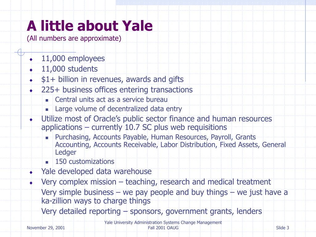A little about Yale