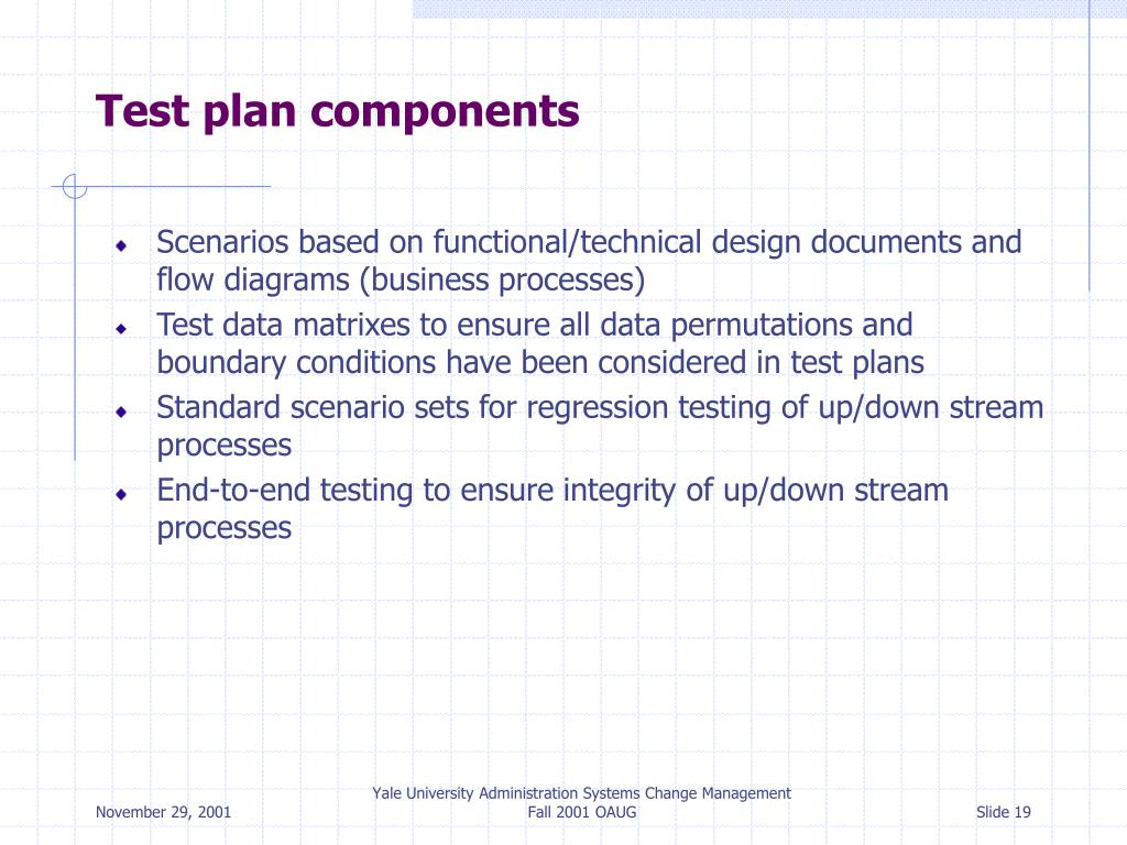 Test plan components