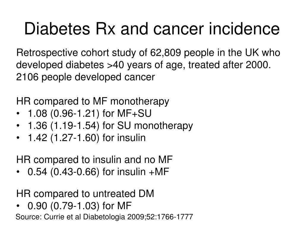 Diabetes Rx and cancer incidence