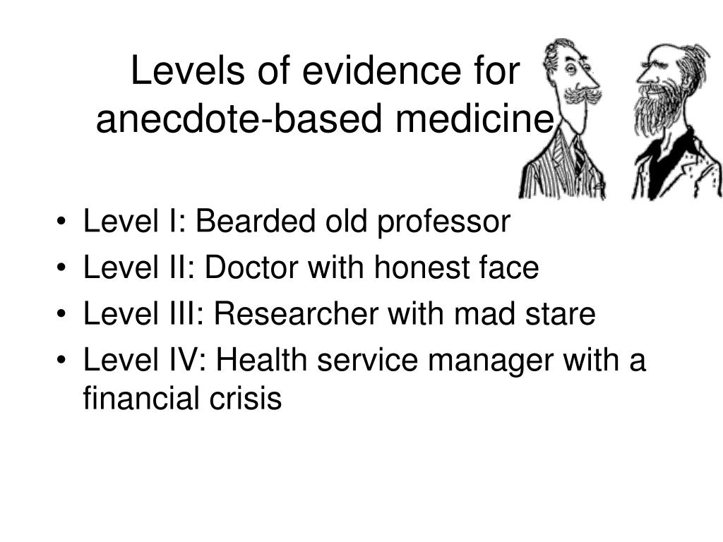 Levels of evidence for