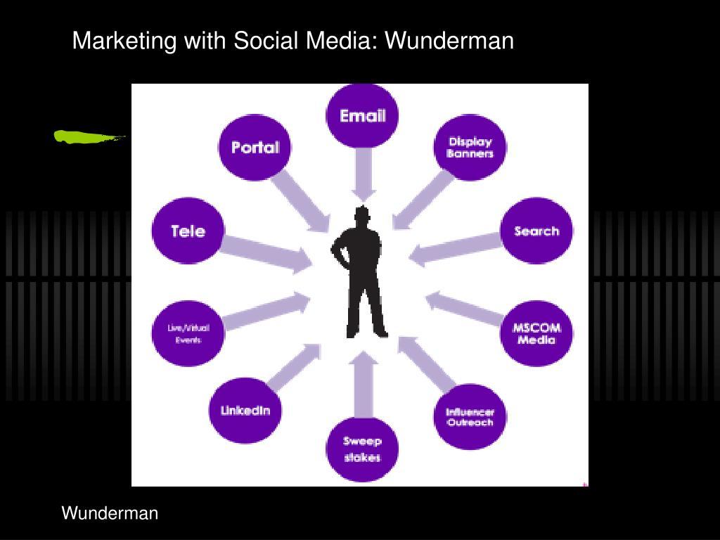 Marketing with Social Media: Wunderman