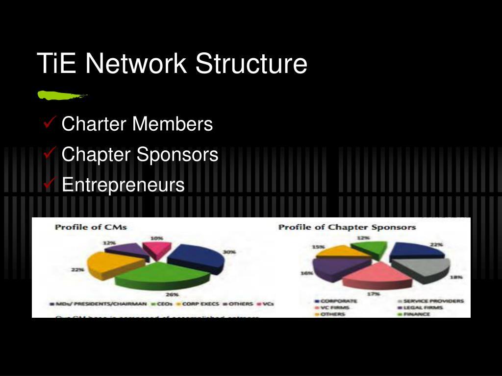 TiE Network Structure