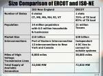 size comparison of ercot and iso ne
