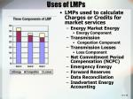 uses of lmps