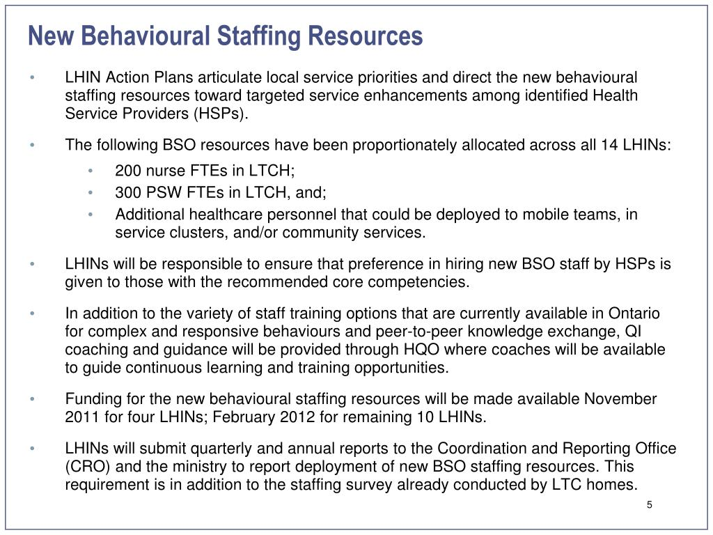 New Behavioural Staffing Resources