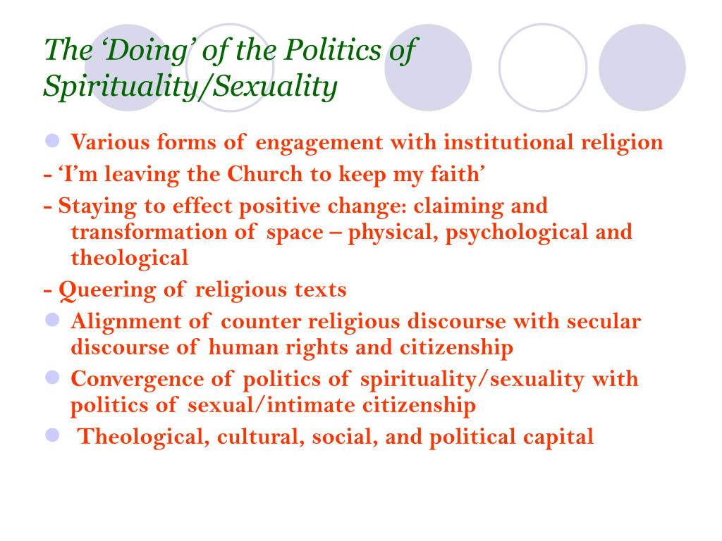 The 'Doing' of the Politics of Spirituality/Sexuality