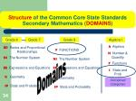 structure of the common core state standards secondary mathematics domains