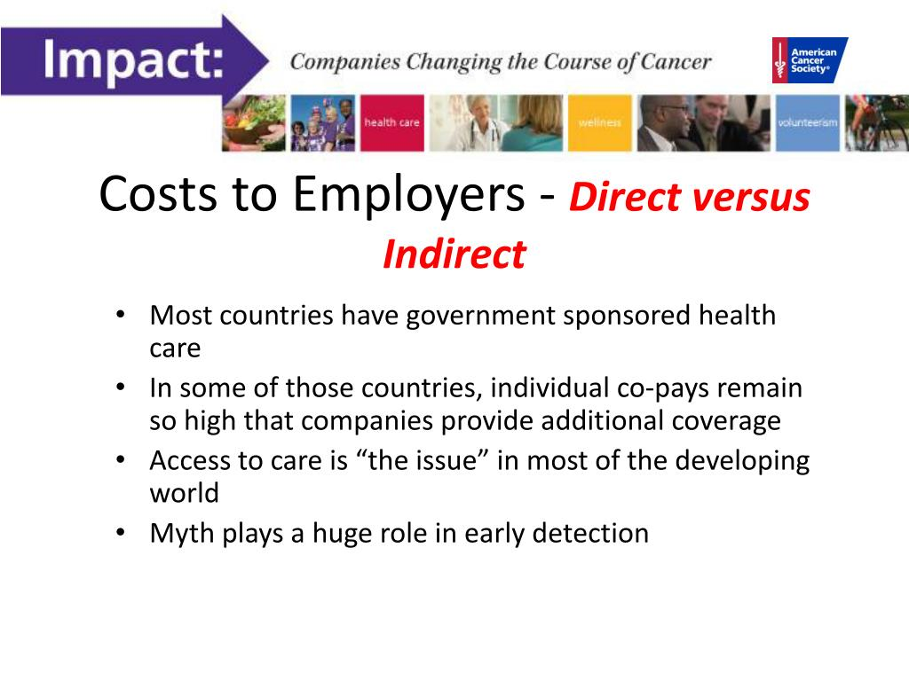 Costs to Employers -