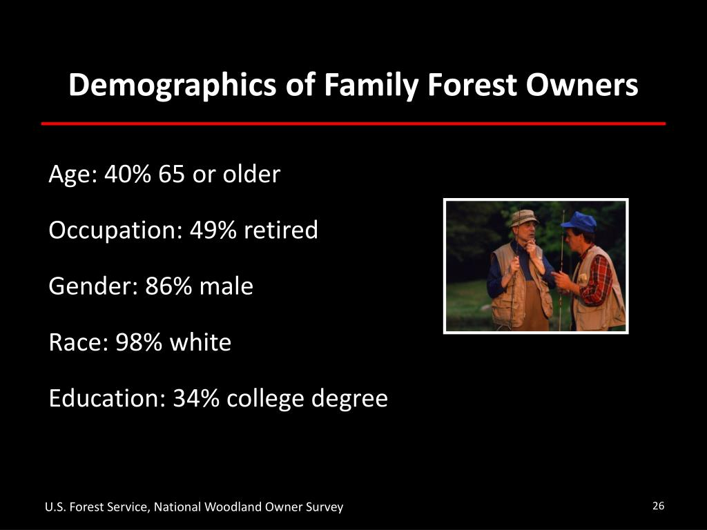 Demographics of Family Forest Owners
