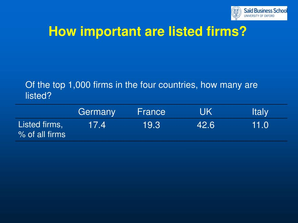 How important are listed firms?