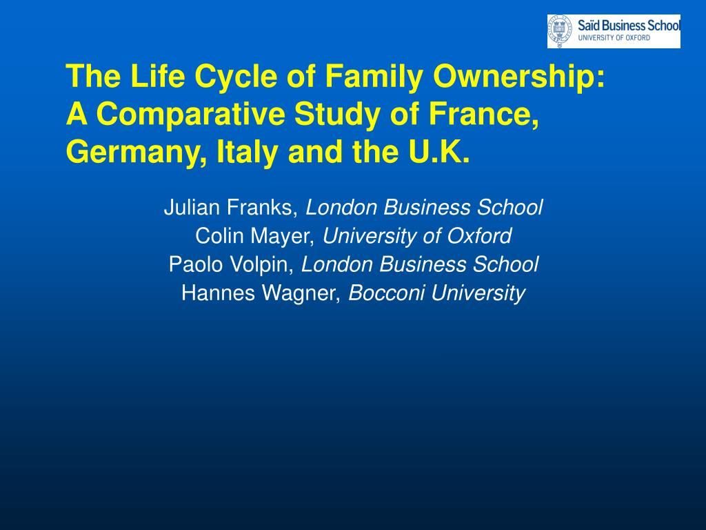 The Life Cycle of Family Ownership: