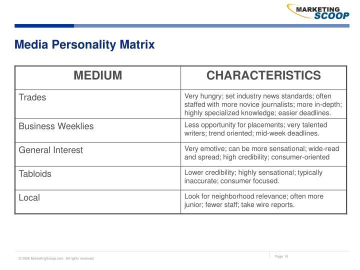 Media Personality Matrix