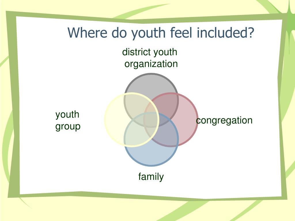 Where do youth feel included?