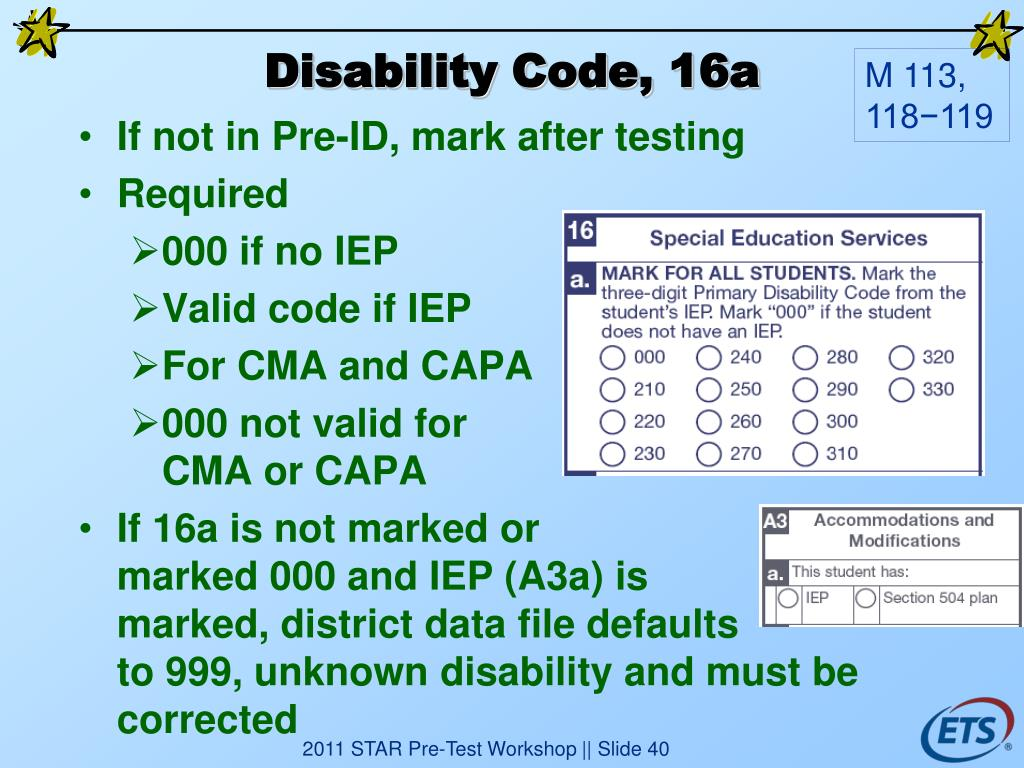 Disability Code, 16a