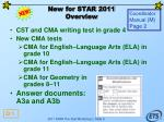 new for star 2011 overview