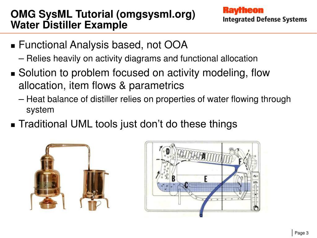 OMG SysML Tutorial (omgsysml.org)