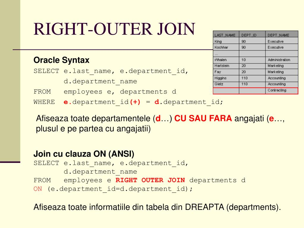outer join oracle