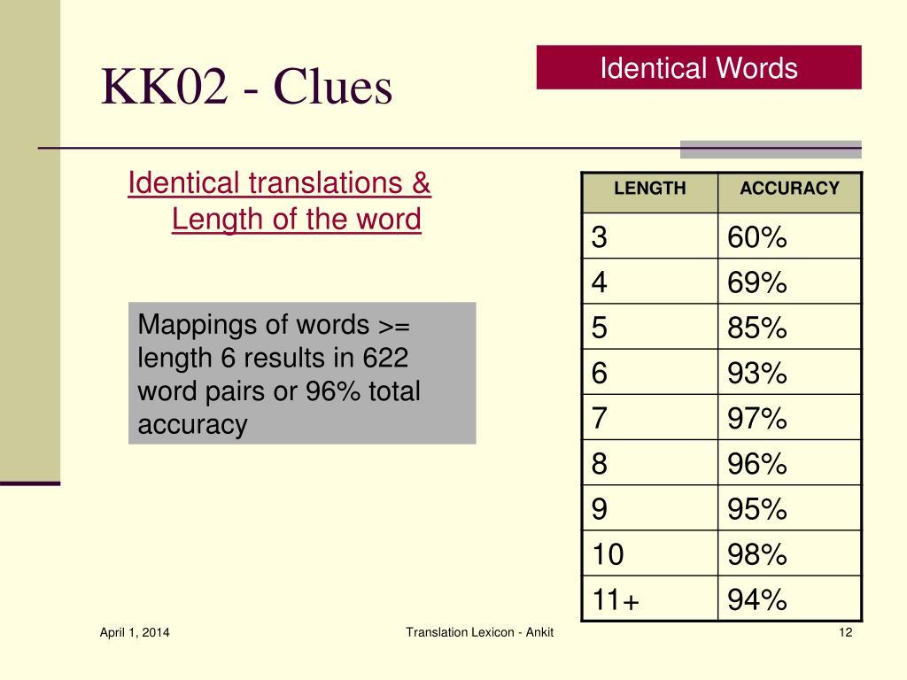 KK02 - Clues