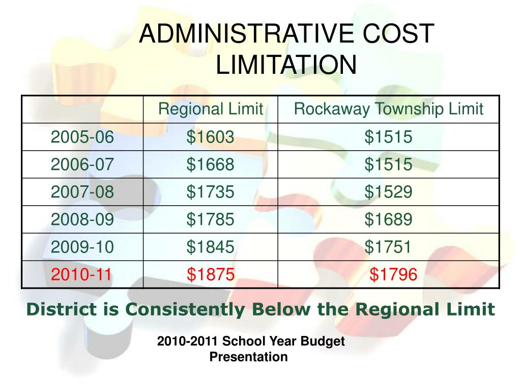 ADMINISTRATIVE COST LIMITATION