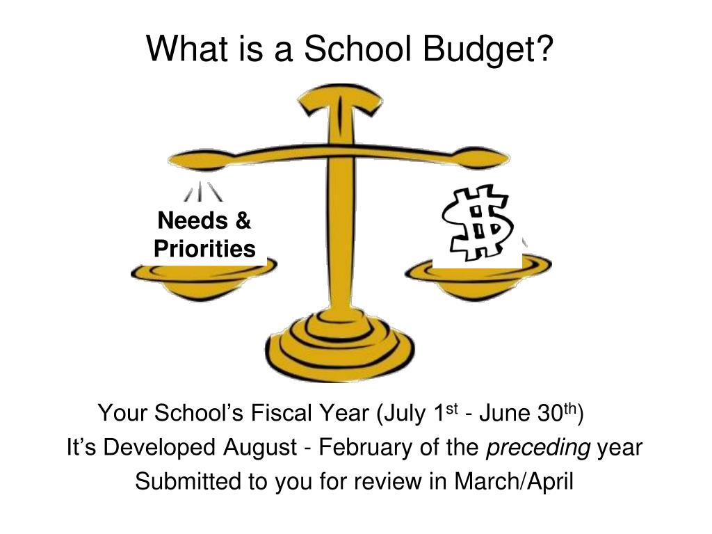 What is a School Budget?