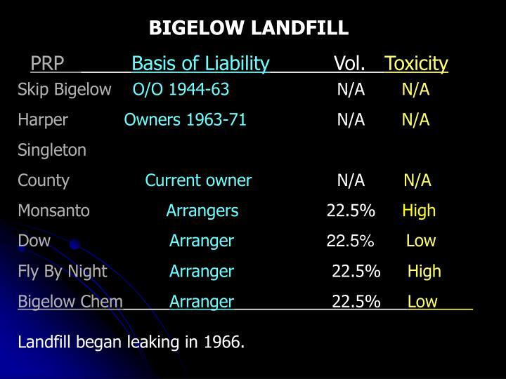 BIGELOW LANDFILL