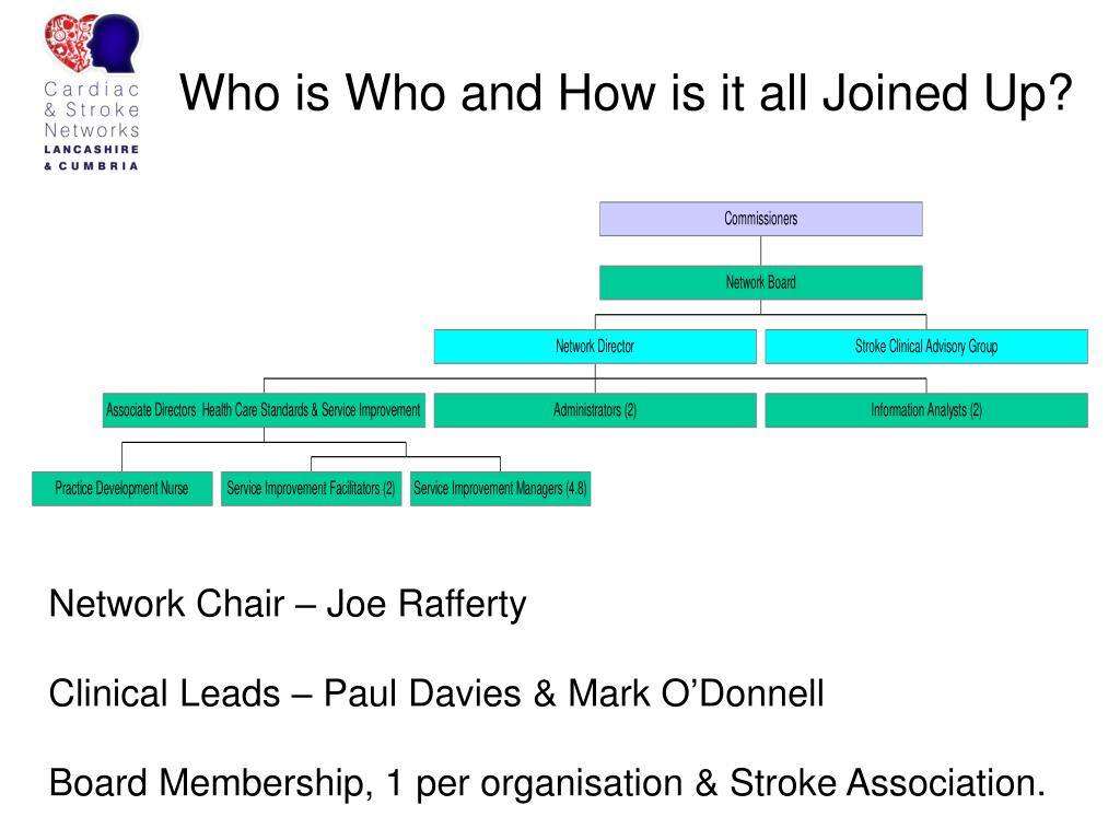 Who is Who and How is it all Joined Up?
