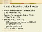 status of reauthorization process