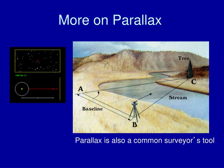 More on Parallax