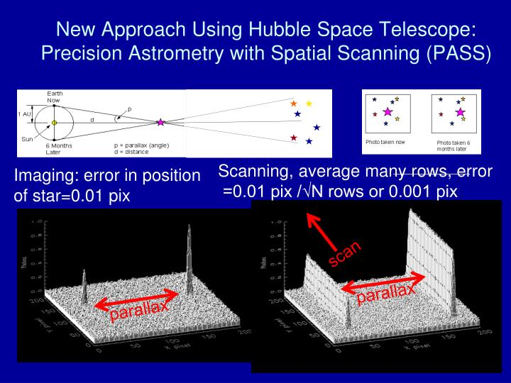 New Approach Using Hubble Space Telescope: