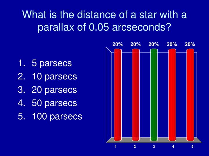 What is the distance of a star with a parallax of 0.05 arcseconds?