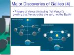 major discoveries of galileo 4