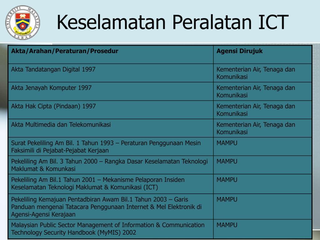 Keselamatan Peralatan ICT
