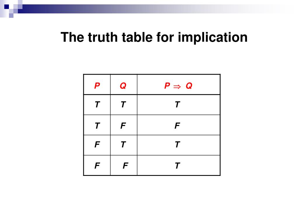 The truth table for implication