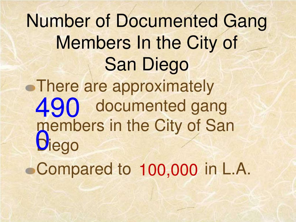 Number of Documented Gang Members In the City of